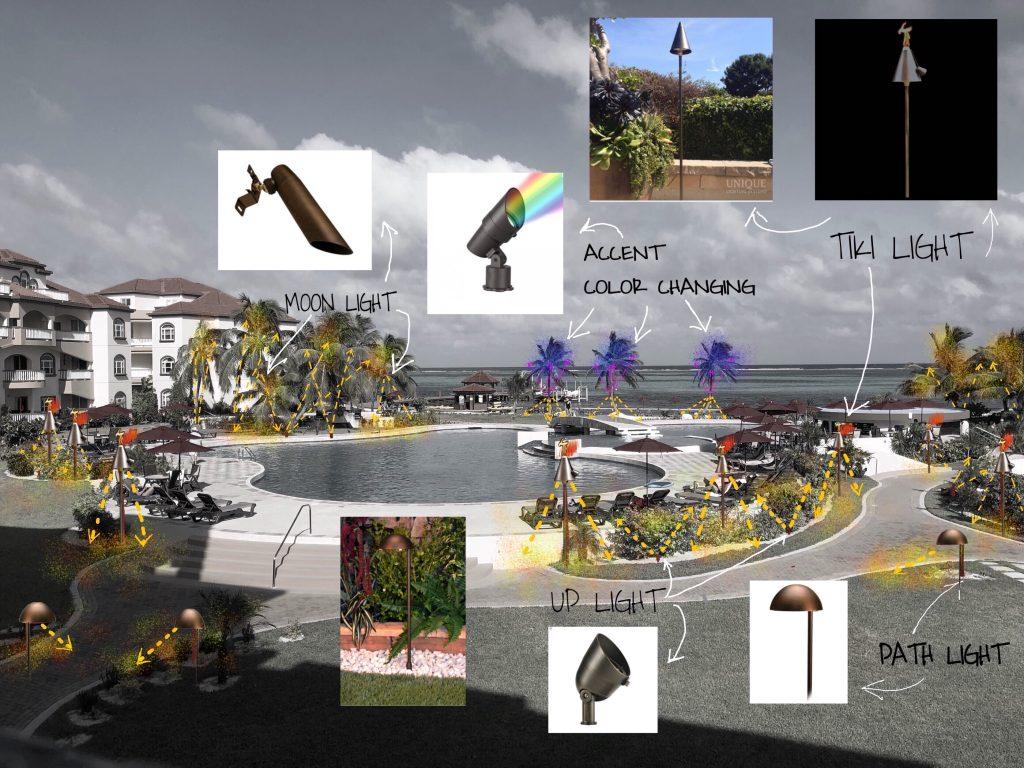 Landscape lighting design miami u2013 guide for landscape lighting